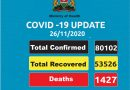 780 more cases,552 recoveries and 10 succumb to Covid-19 in Kenya